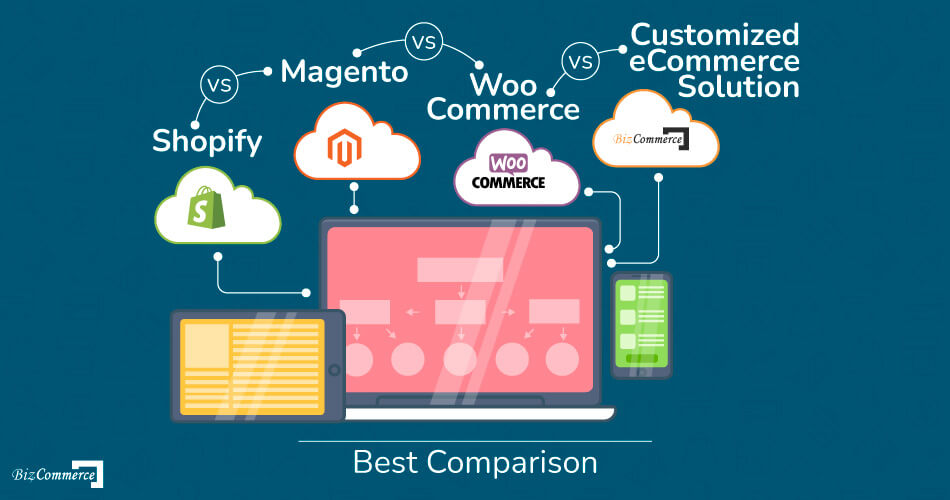 shopify-vs-magento-vs-woocommerce-vscustomized-eCommerce-solution-best-comparison